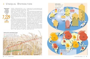 FOOD-unequal-distrib.-food2